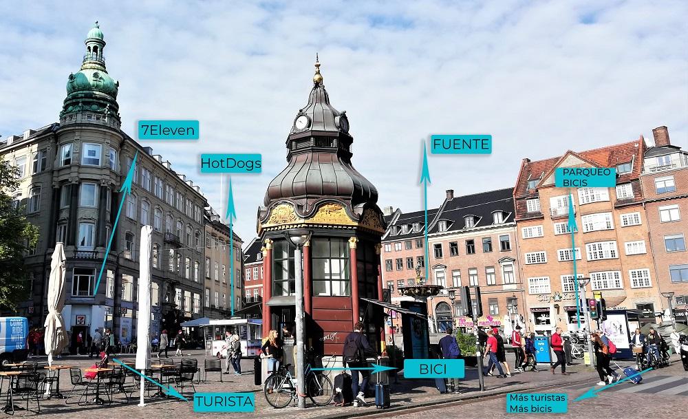 Plaza céntrica de Copenhague.